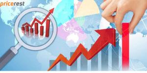 Market Forecast for Manufacturers
